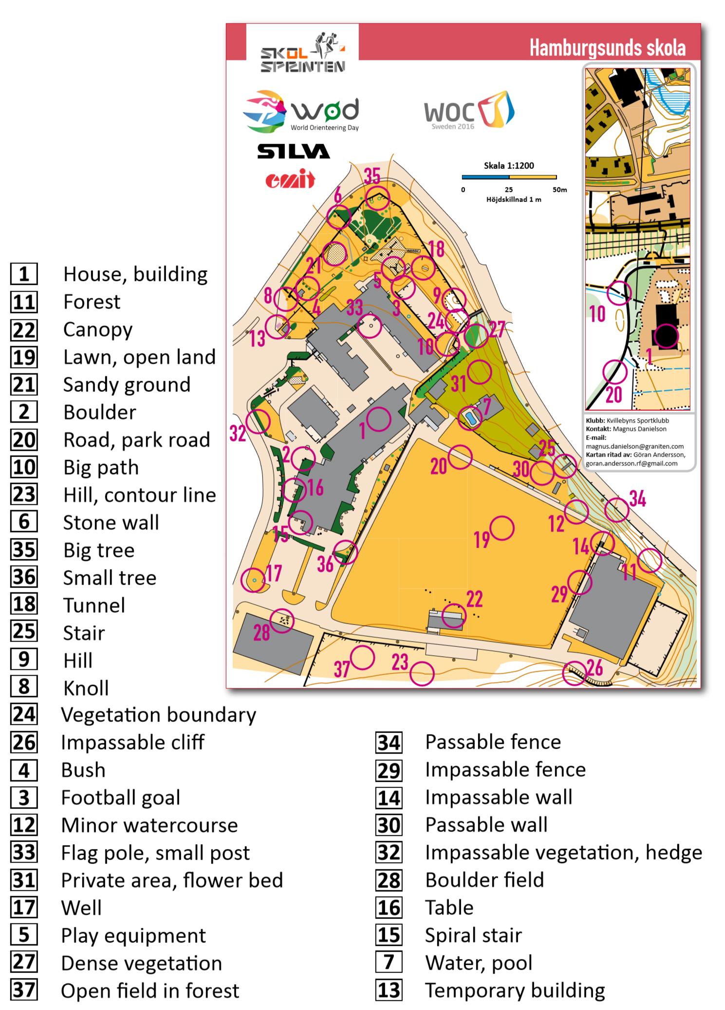 Orienteering at or ages 13-15, APPENDIX: THE MAP´S ... on